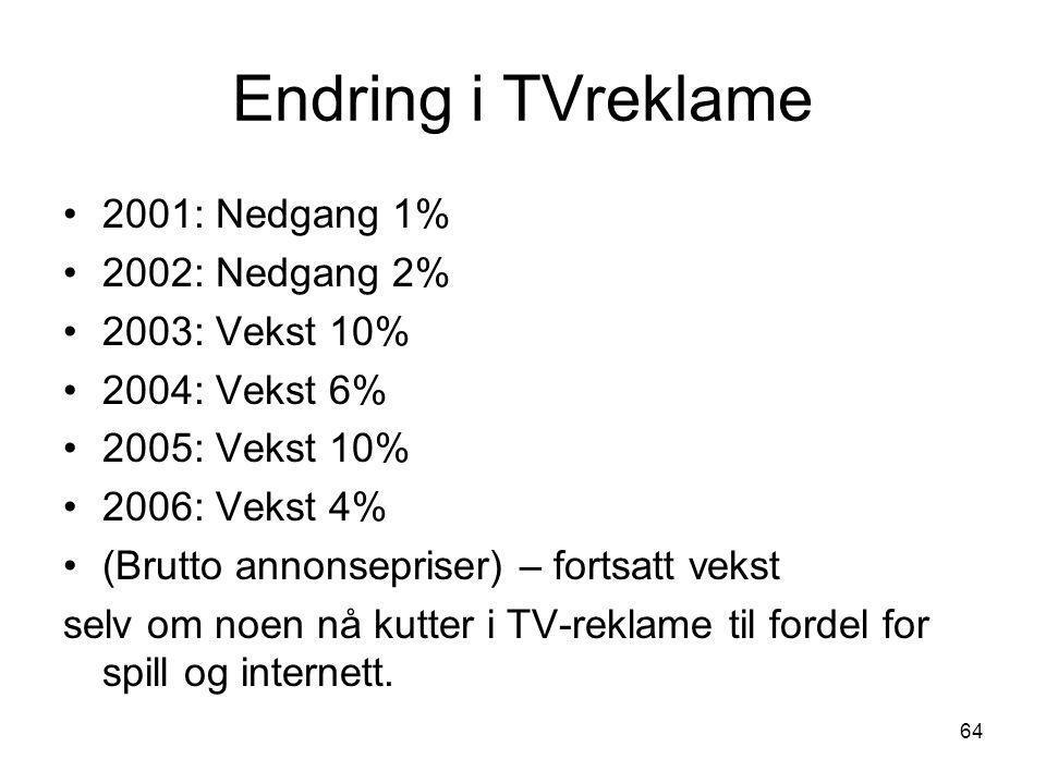 Endring i TVreklame •2001: Nedgang 1% •2002: Nedgang 2% •2003: Vekst 10% •2004: Vekst 6% •2005: Vekst 10% •2006: Vekst 4% •(Brutto annonsepriser) – fo