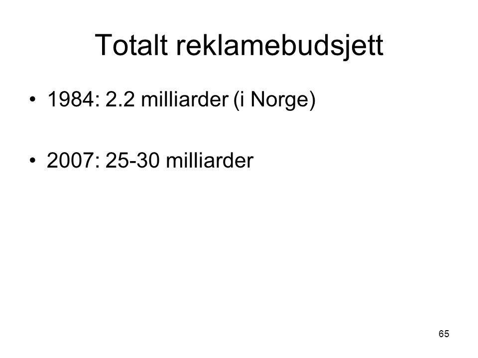 Totalt reklamebudsjett •1984: 2.2 milliarder (i Norge) •2007: 25-30 milliarder 65