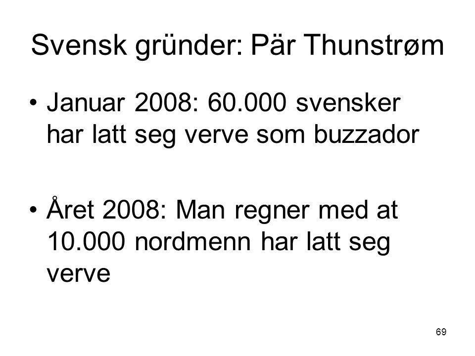 Svensk gründer: Pär Thunstrøm •Januar 2008: 60.000 svensker har latt seg verve som buzzador •Året 2008: Man regner med at 10.000 nordmenn har latt seg