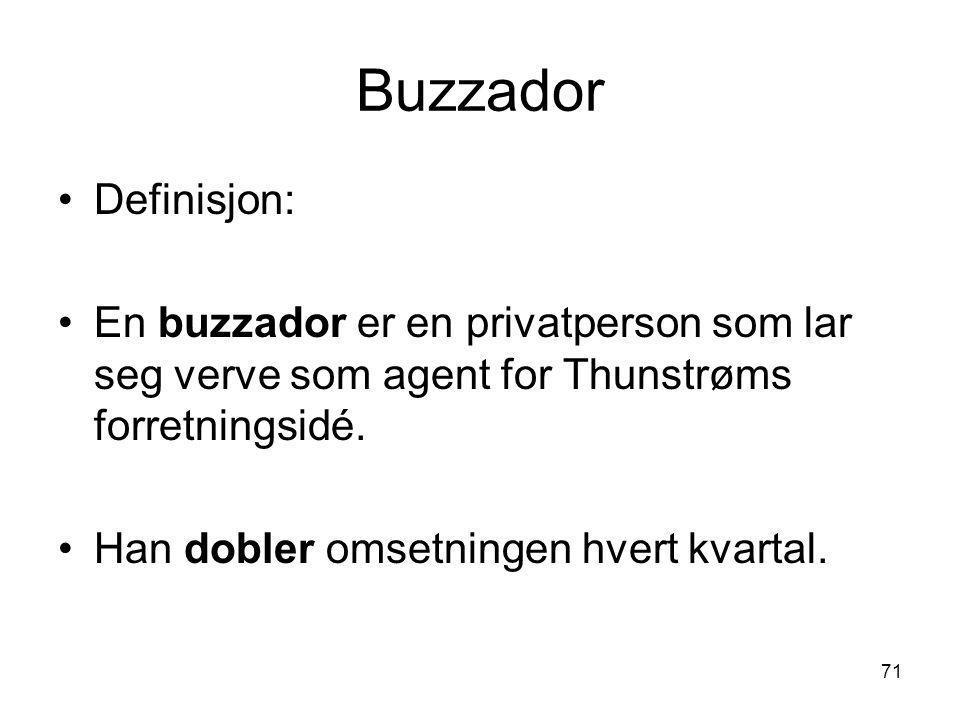 Buzzador •Definisjon: •En buzzador er en privatperson som lar seg verve som agent for Thunstrøms forretningsidé. •Han dobler omsetningen hvert kvartal