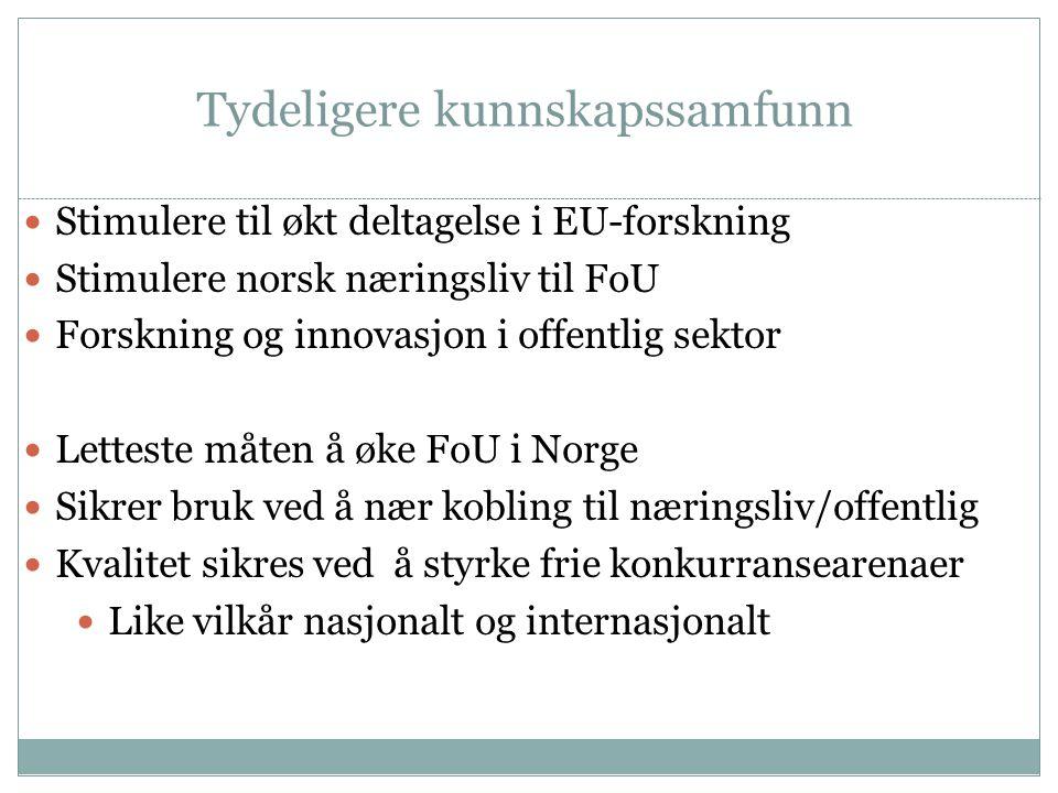 Tydeligere kunnskapssamfunn  Stimulere til økt deltagelse i EU-forskning  Stimulere norsk næringsliv til FoU  Forskning og innovasjon i offentlig s