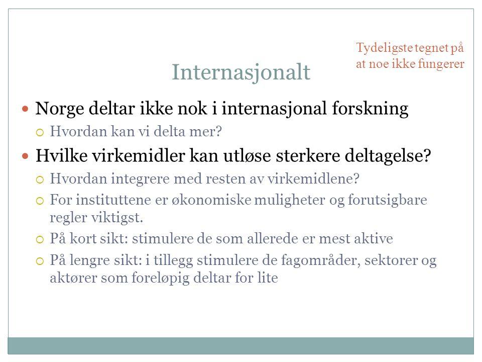 Internasjonalt  Norge deltar ikke nok i internasjonal forskning  Hvordan kan vi delta mer?  Hvilke virkemidler kan utløse sterkere deltagelse?  Hv