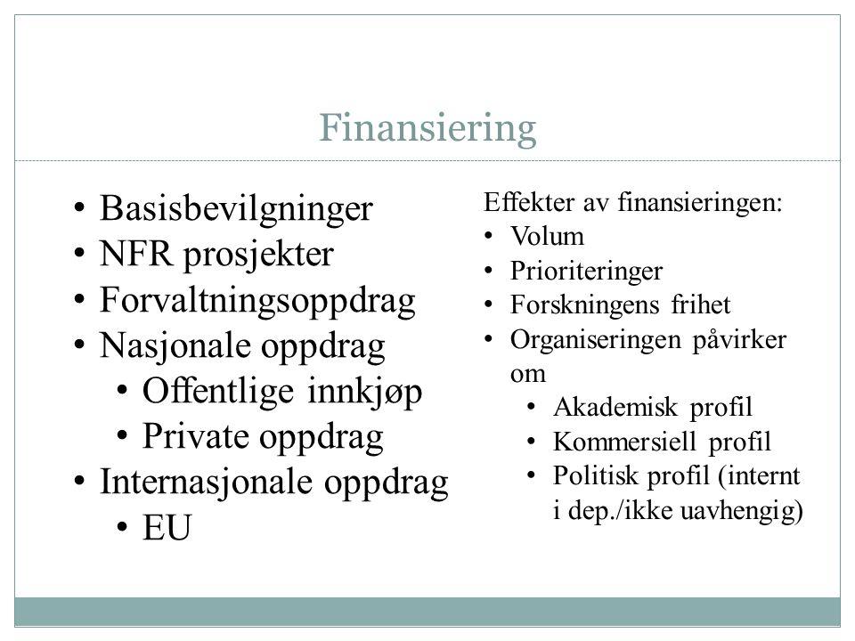 Finansiering • Basisbevilgninger • NFR prosjekter • Forvaltningsoppdrag • Nasjonale oppdrag • Offentlige innkjøp • Private oppdrag • Internasjonale op