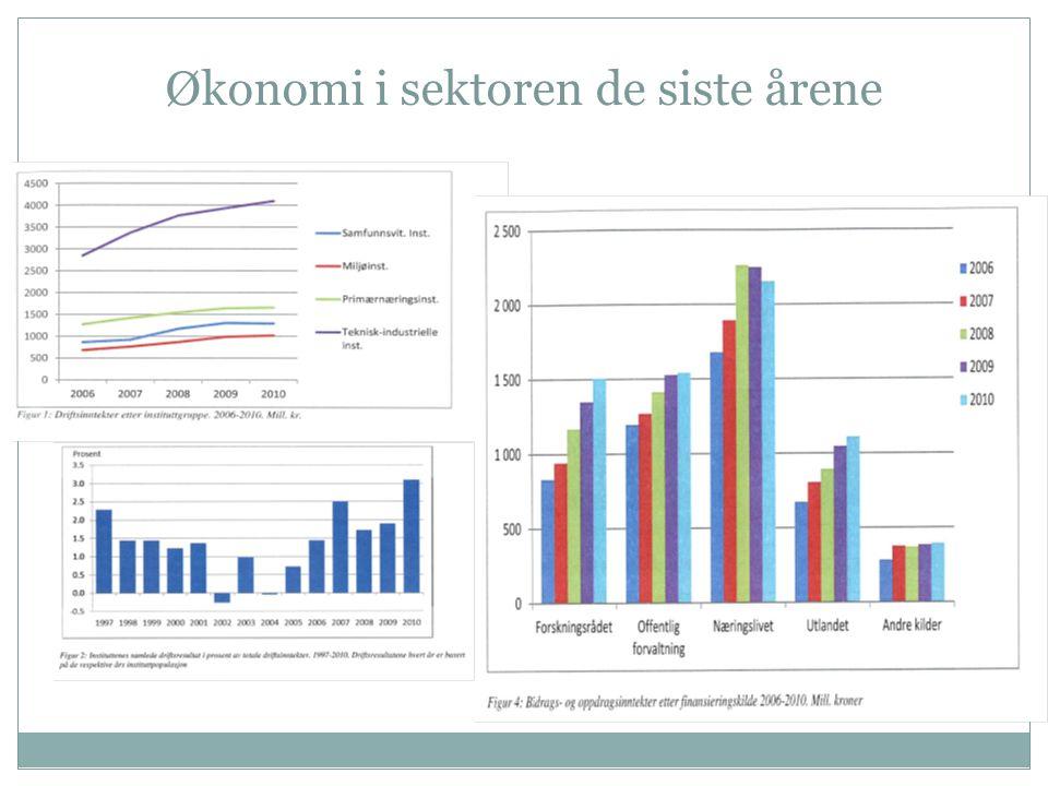 Økonomi i sektoren de siste årene