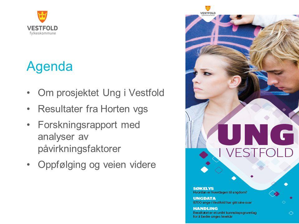 •Om prosjektet Ung i Vestfold •Resultater fra Horten vgs •Forskningsrapport med analyser av påvirkningsfaktorer •Oppfølging og veien videre Agenda