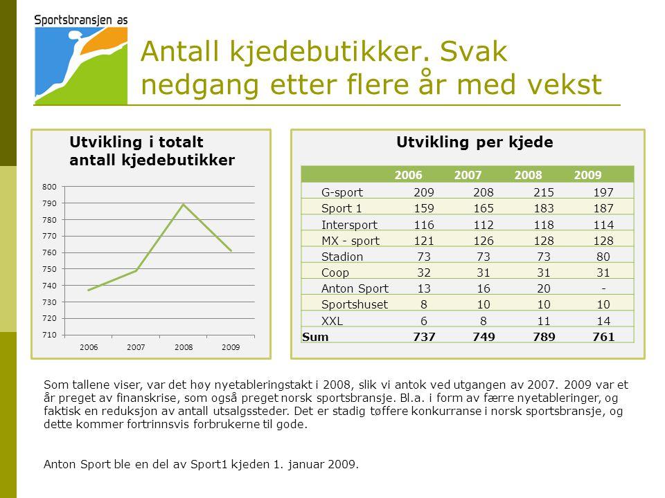 Antall kjedebutikker. Svak nedgang etter flere år med vekst Som tallene viser, var det høy nyetableringstakt i 2008, slik vi antok ved utgangen av 200
