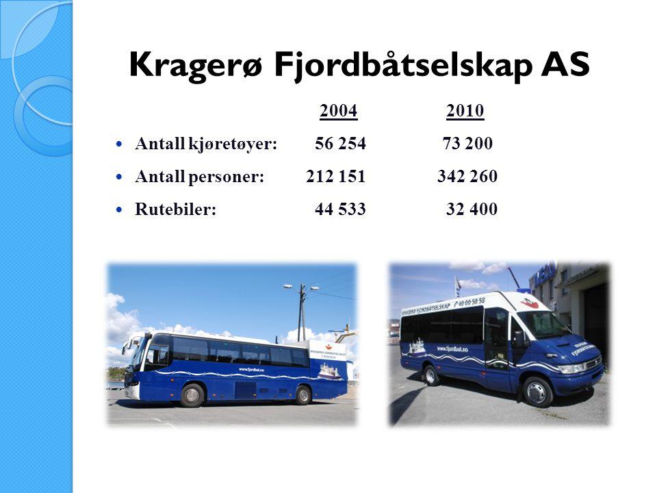 Kragerø Fjordbåtselskap AS 2004 2010  Antall kjøretøyer: 56 254 73 200  Antall personer: 212 151342 260  Rutebiler: 44 533 32 400