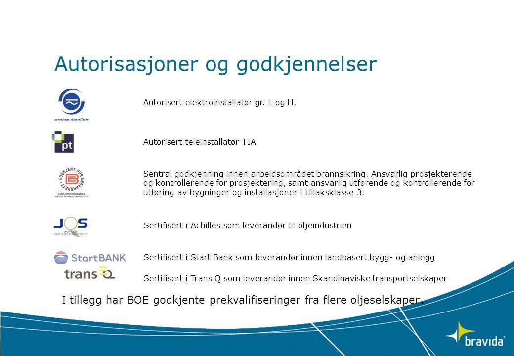 Autorisasjoner og godkjennelser Autorisert elektroinstallatør gr.