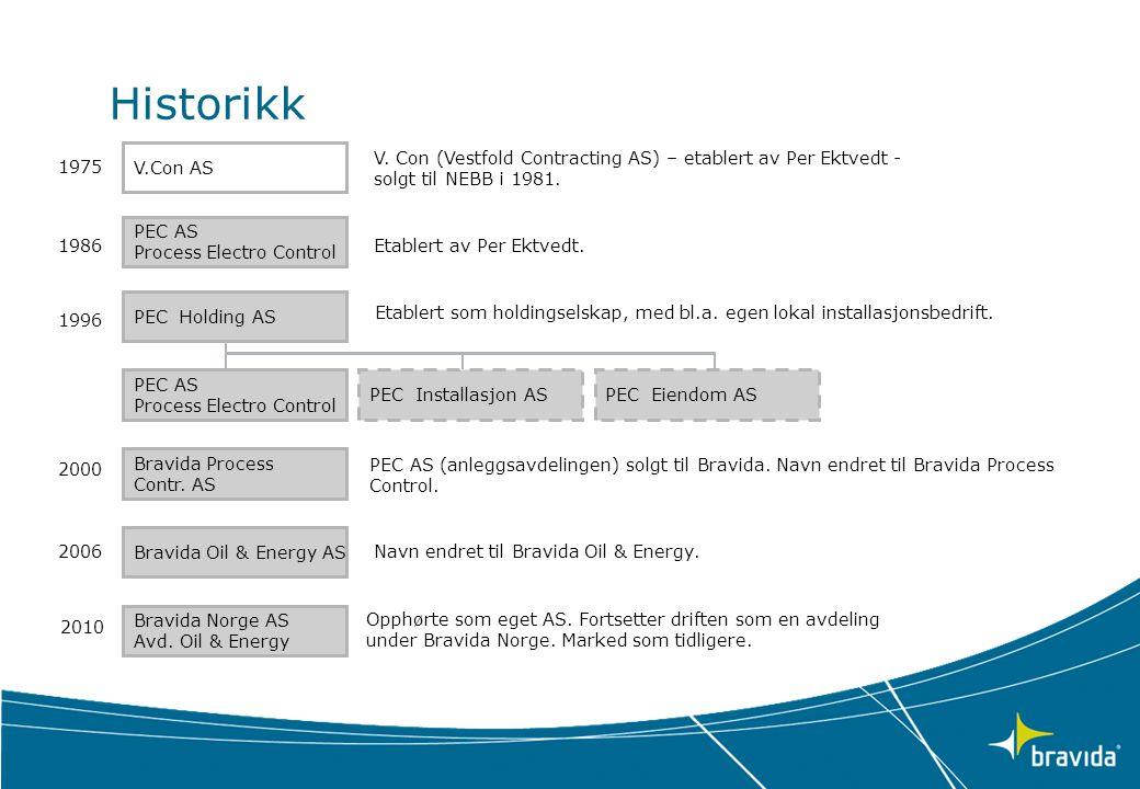 Historikk V.Con AS PEC AS Process Electro Control PEC Holding AS PEC AS Process Electro Control Bravida Process Contr.