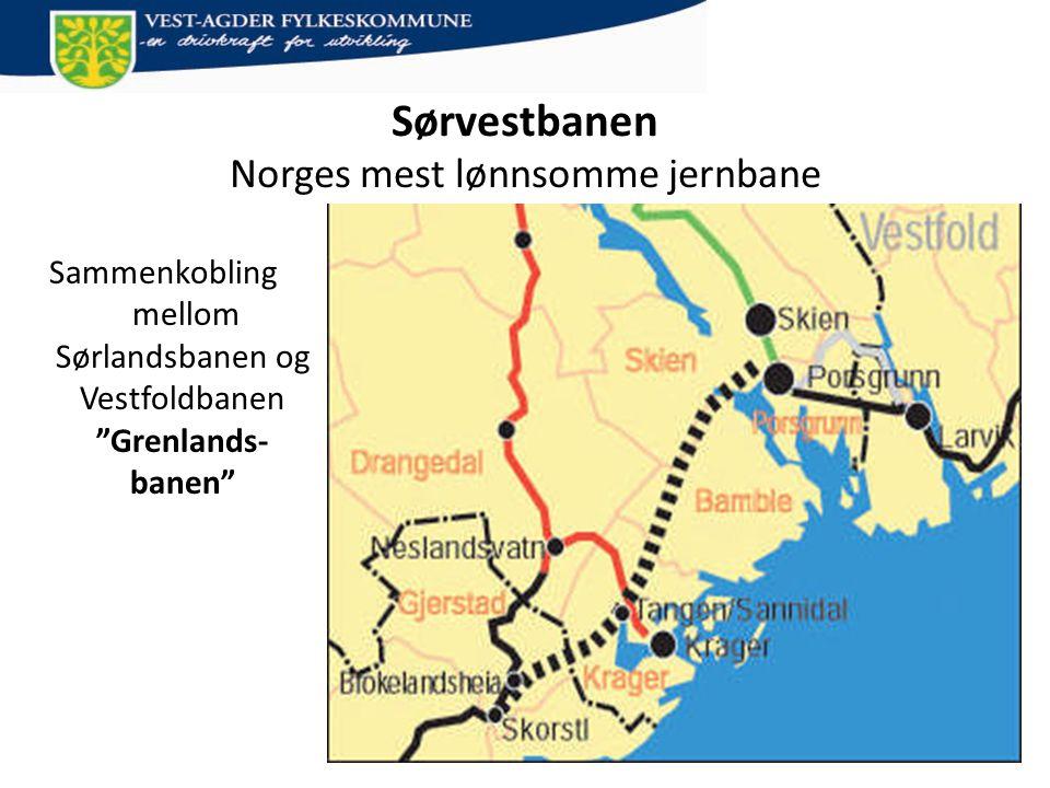 """Sørvestbanen Norges mest lønnsomme jernbane Sammenkobling mellom Sørlandsbanen og Vestfoldbanen """"Grenlands- banen"""""""