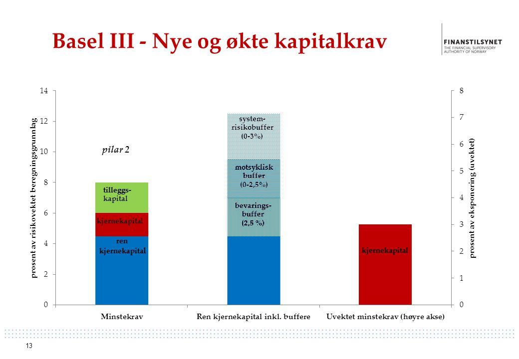 Basel III - Nye og økte kapitalkrav 13