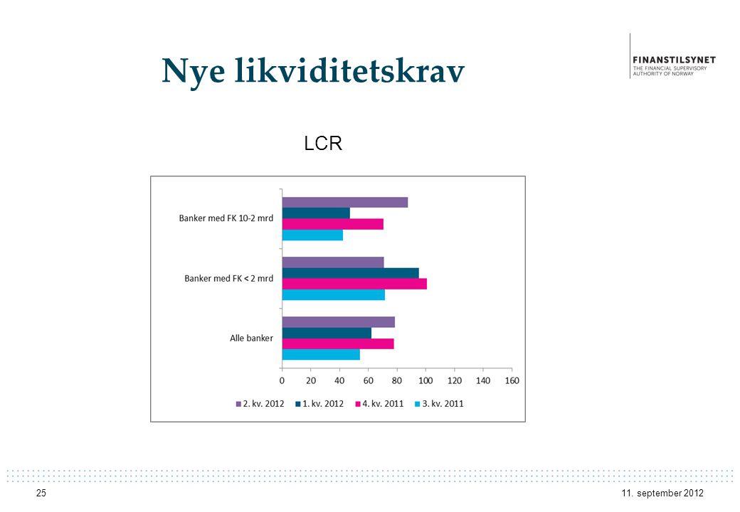 Nye likviditetskrav 11. september 201225 LCR