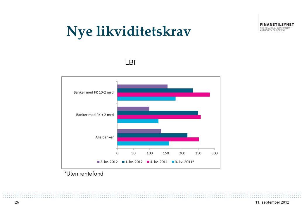 Nye likviditetskrav 11. september 201226 LBI *Uten rentefond