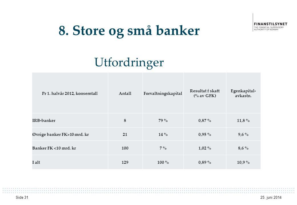 8. Store og små banker Utfordringer 25. juni 2014 Side 31 Pr 1. halvår 2012, konserntallAntallForvaltningskapital Resultat f skatt (% av GFK) Egenkapi