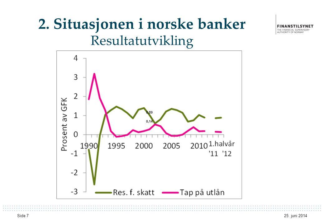 25. juni 2014 Side 7 2. Situasjonen i norske banker Resultatutvikling 0,89 0,14