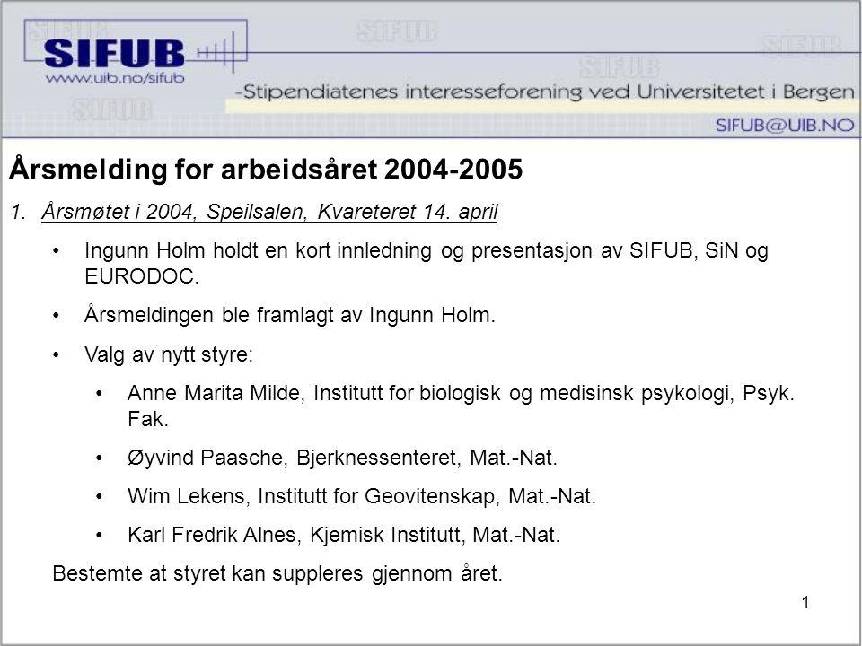 1 Årsmelding for arbeidsåret 2004-2005 1.Årsmøtet i 2004, Speilsalen, Kvareteret 14.