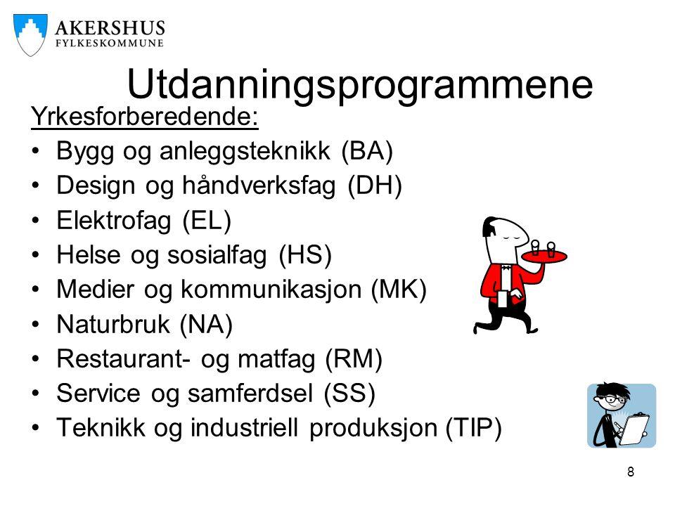 8 Utdanningsprogrammene Yrkesforberedende: •Bygg og anleggsteknikk (BA) •Design og håndverksfag (DH) •Elektrofag (EL) •Helse og sosialfag (HS) •Medier