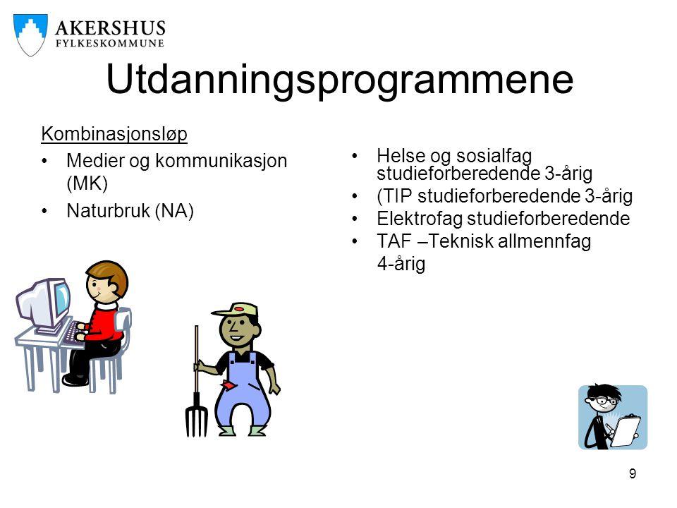 9 Utdanningsprogrammene Kombinasjonsløp •Medier og kommunikasjon (MK) •Naturbruk (NA) •Helse og sosialfag studieforberedende 3-årig •(TIP studieforber