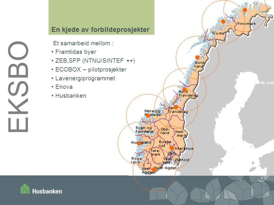 I-BOX, Tromsø En kjede av forbildeprosjekter Et samarbeid mellom : • Framtidas byer • ZEB,SFP (NTNU/SINTEF ++) • ECOBOX – pilotprosjekter • Lavenergiprogrammet • Enova • Husbanken EKSBO