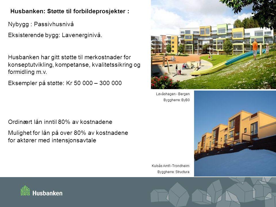 Husbanken: Støtte til forbildeprosjekter : Nybygg : Passivhusnivå Eksisterende bygg: Lavenerginivå. Husbanken har gitt støtte til merkostnader for kon