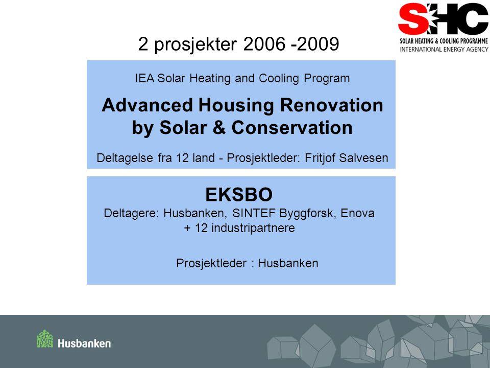 IEA Solar Heating and Cooling Program Advanced Housing Renovation by Solar & Conservation Deltagelse fra 12 land - Prosjektleder: Fritjof Salvesen 2 prosjekter 2006 -2009 Prosjektleder : Husbanken EKSBO Deltagere: Husbanken, SINTEF Byggforsk, Enova + 12 industripartnere