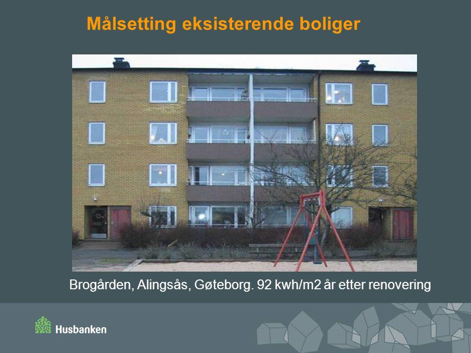 Brogården, Alingsås, Gøteborg. 92 kwh/m2 år etter renovering Målsetting eksisterende boliger