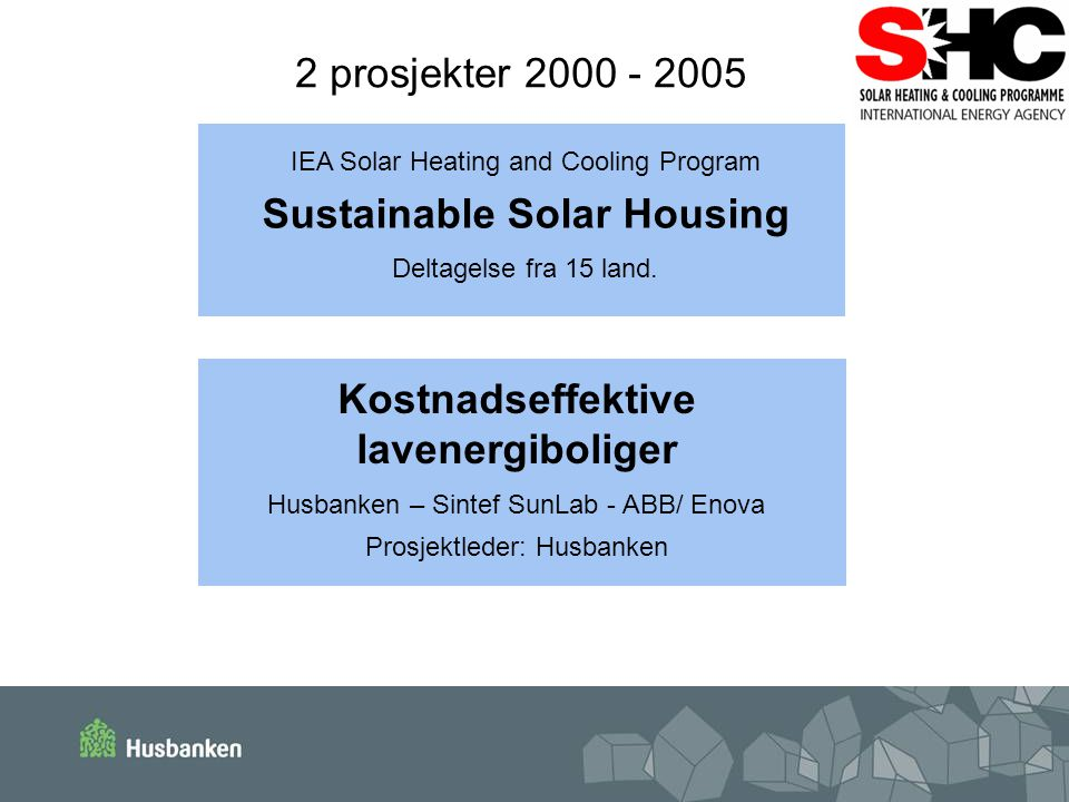 IEA Solar Heating and Cooling Program Sustainable Solar Housing Deltagelse fra 15 land.