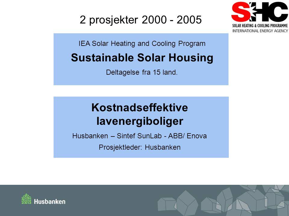 IEA Solar Heating and Cooling Program Sustainable Solar Housing Deltagelse fra 15 land. 2 prosjekter 2000 - 2005 Kostnadseffektive lavenergiboliger Hu
