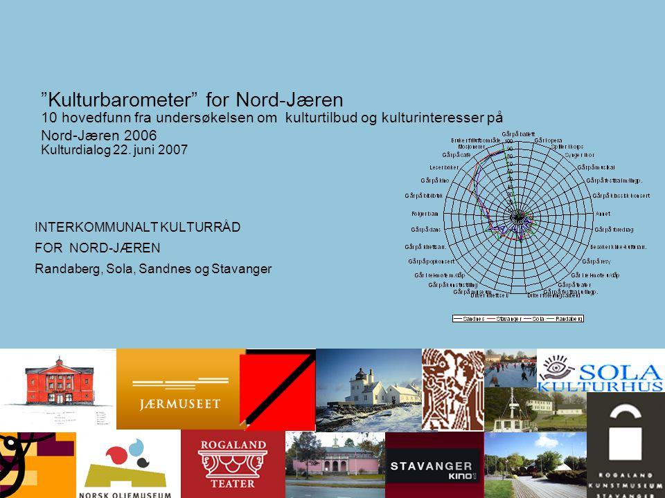 """Kulturbarometer"" for Nord-Jæren 10 hovedfunn fra undersøkelsen om kulturtilbud og kulturinteresser på Nord-Jæren 2006 Kulturdialog 22. juni 2007 INTE"