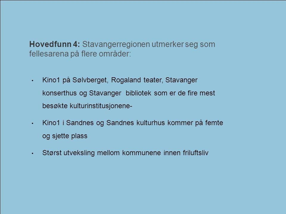 Kulturundersøkelsen for Nord-Jæren 2006Interkommunalt kulturråd - Nord-Jæren • Kino1 på Sølvberget, Rogaland teater, Stavanger konserthus og Stavanger