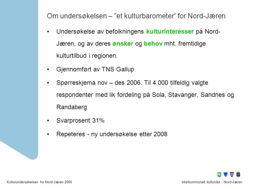 Kulturundersøkelsen for Nord-Jæren 2006Interkommunalt kulturråd - Nord-Jæren • Aktivitetsmønsteret er gjennomgående likt på tvers av kommunegrensene.