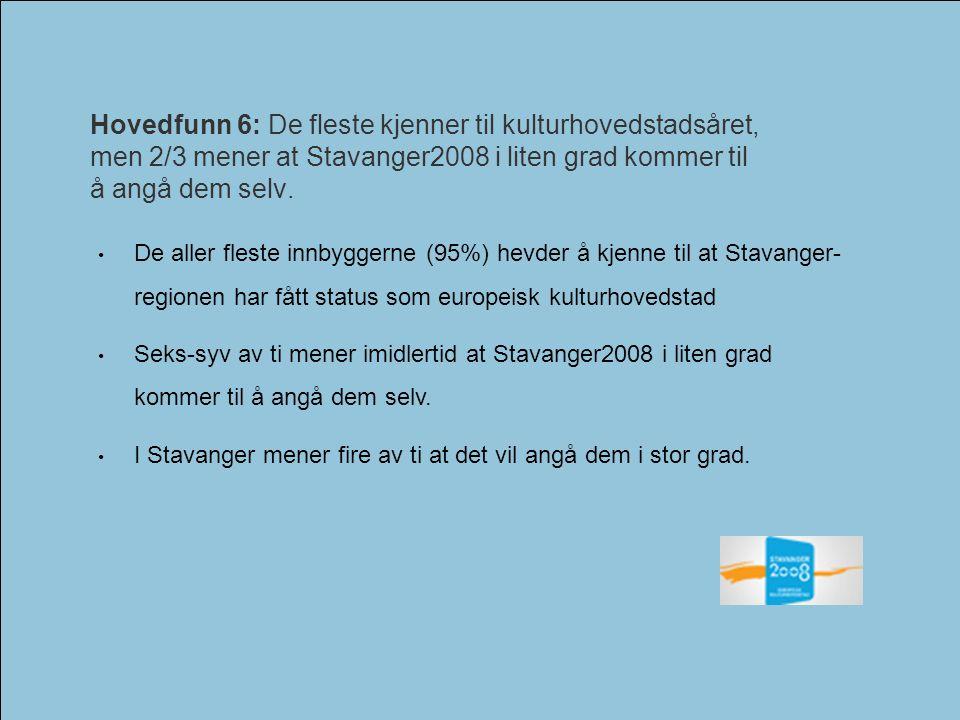 Kulturundersøkelsen for Nord-Jæren 2006Interkommunalt kulturråd - Nord-Jæren Hovedfunn 6: De fleste kjenner til kulturhovedstadsåret, men 2/3 mener at
