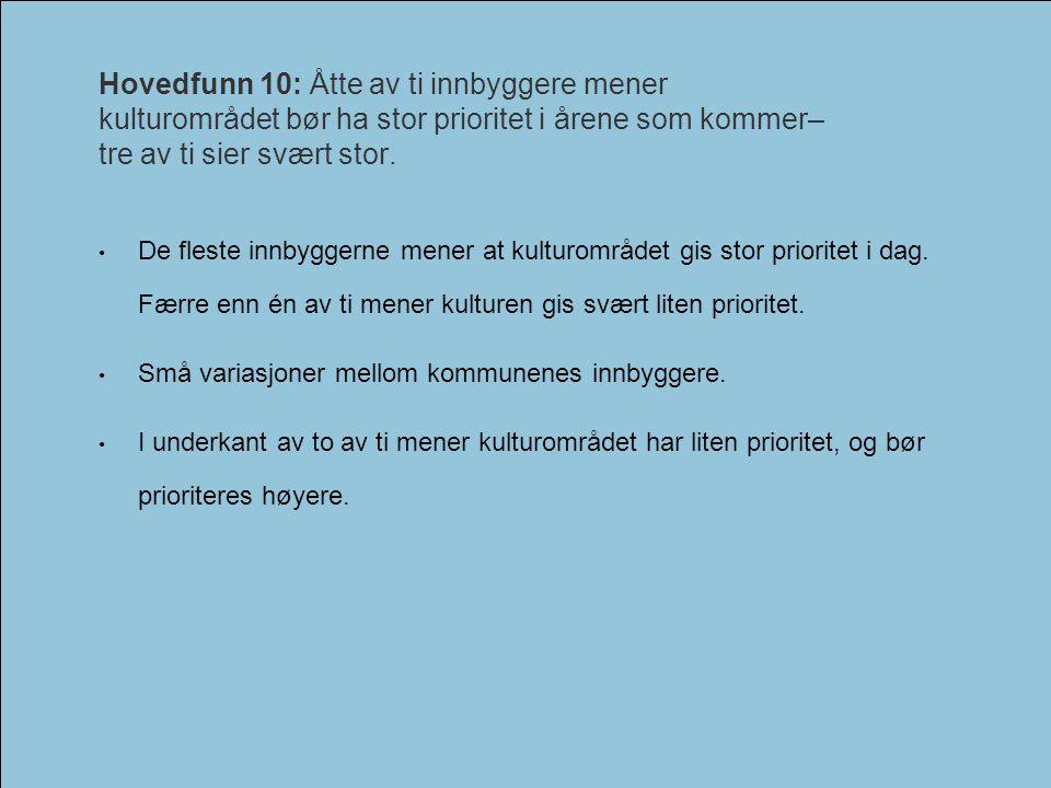 Kulturundersøkelsen for Nord-Jæren 2006Interkommunalt kulturråd - Nord-Jæren • De fleste innbyggerne mener at kulturområdet gis stor prioritet i dag.