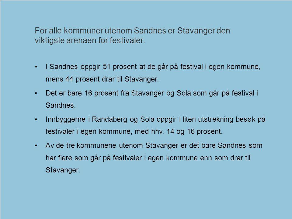 Kulturundersøkelsen for Nord-Jæren 2006Interkommunalt kulturråd - Nord-Jæren For alle kommuner utenom Sandnes er Stavanger den viktigste arenaen for f