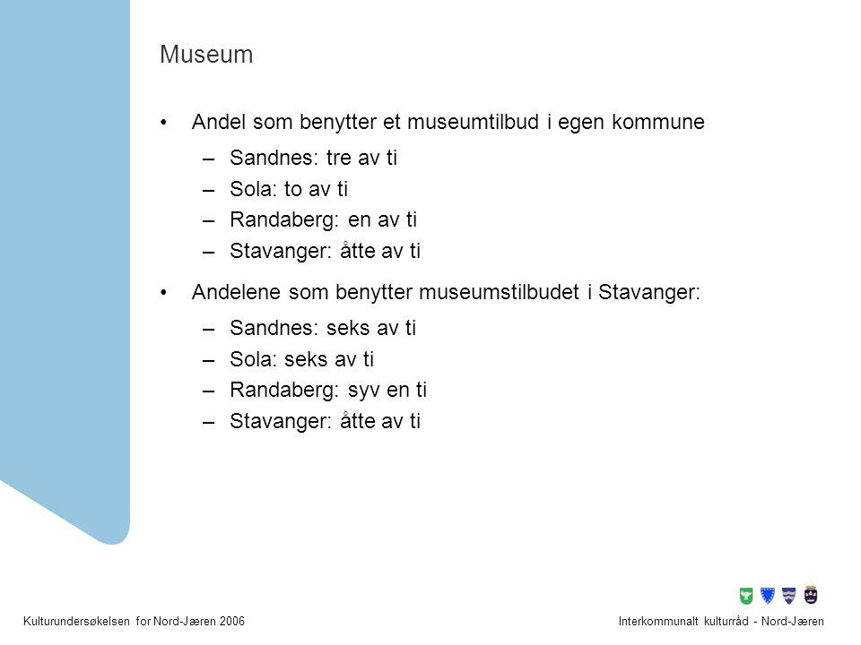 Kulturundersøkelsen for Nord-Jæren 2006Interkommunalt kulturråd - Nord-Jæren Museum •Andel som benytter et museumtilbud i egen kommune –Sandnes: tre a
