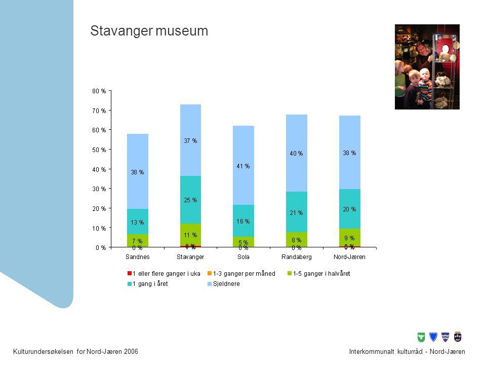 Kulturundersøkelsen for Nord-Jæren 2006Interkommunalt kulturråd - Nord-Jæren Stavanger museum