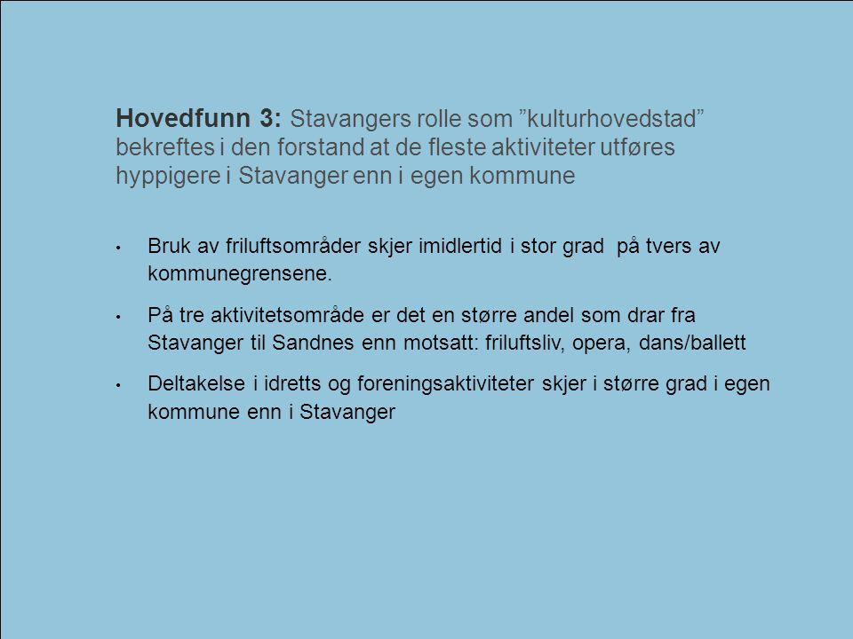 Kulturundersøkelsen for Nord-Jæren 2006Interkommunalt kulturråd - Nord-Jæren Andre funn