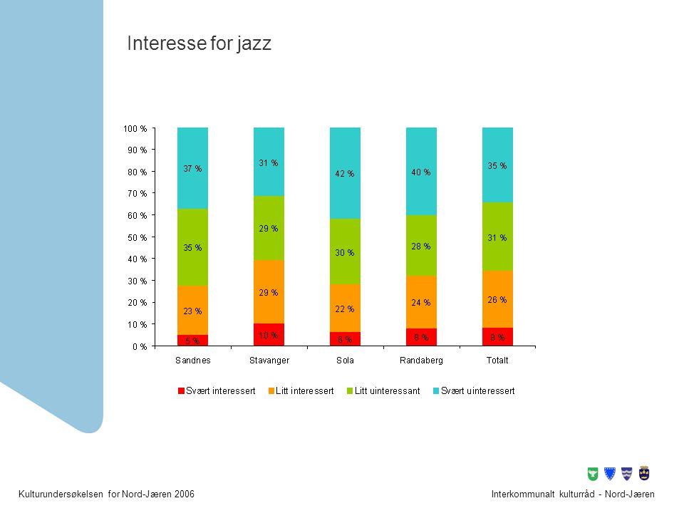 Kulturundersøkelsen for Nord-Jæren 2006Interkommunalt kulturråd - Nord-Jæren Interesse for jazz