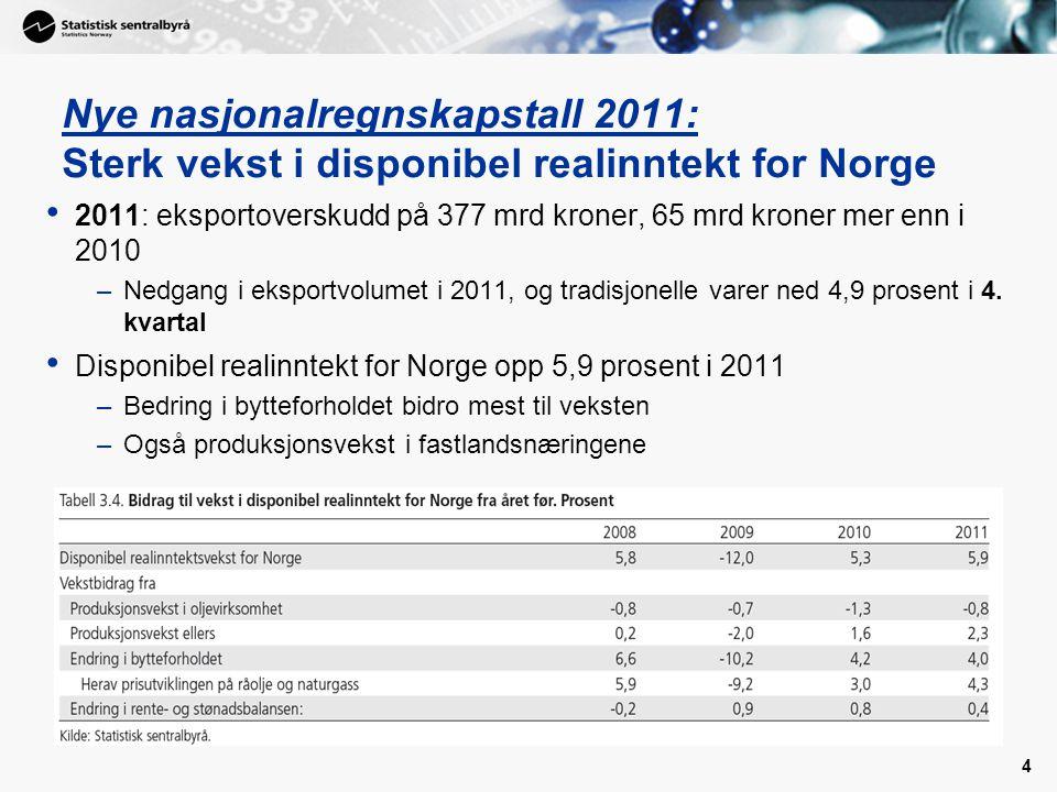 15 Sterk krone – spesielt mot euro • Høyere rente i Norge enn i EU –Renta nesten 2 pst.poeng høyere i Norge • Høy oljepris • 2013-2015: Høyere inflasjon i Norge enn i EU –Trekker i retning av svekket krone • Euro 7,50 - 7,70 • Dollar 5,70 - 5,80 • Sterk krone målt med importveid kronekurs