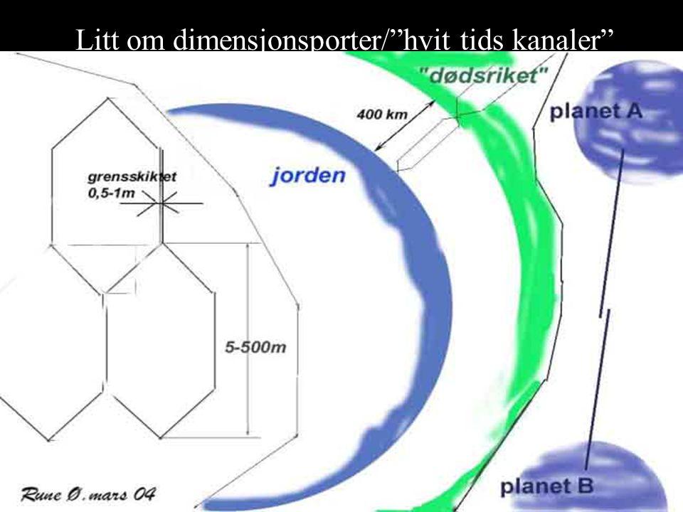 6 Litt om dimensjonsporter/ hvit tids kanaler