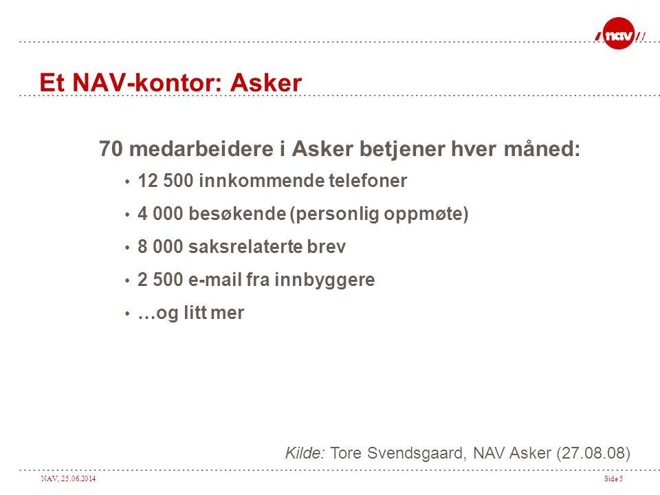 NAV, 25.06.2014Side 5 Et NAV-kontor: Asker 70 medarbeidere i Asker betjener hver måned: • 12 500 innkommende telefoner • 4 000 besøkende (personlig op