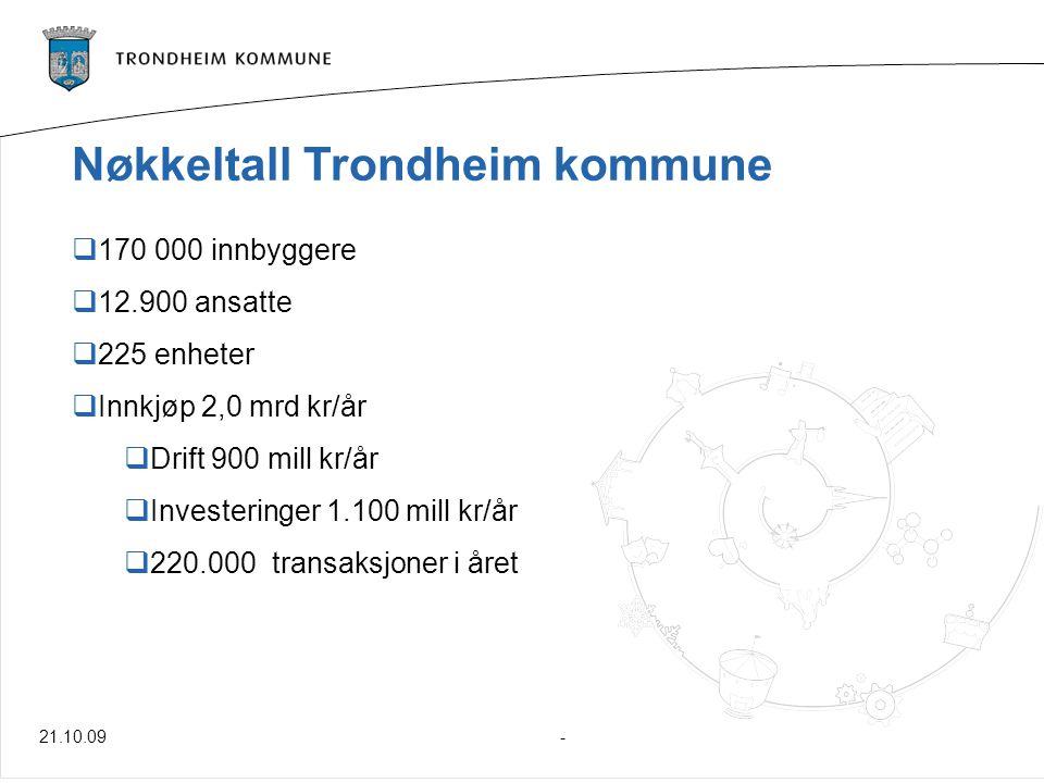 21.10.09-  170 000 innbyggere  12.900 ansatte  225 enheter  Innkjøp 2,0 mrd kr/år  Drift 900 mill kr/år  Investeringer 1.100 mill kr/år  220.000 transaksjoner i året Nøkkeltall Trondheim kommune