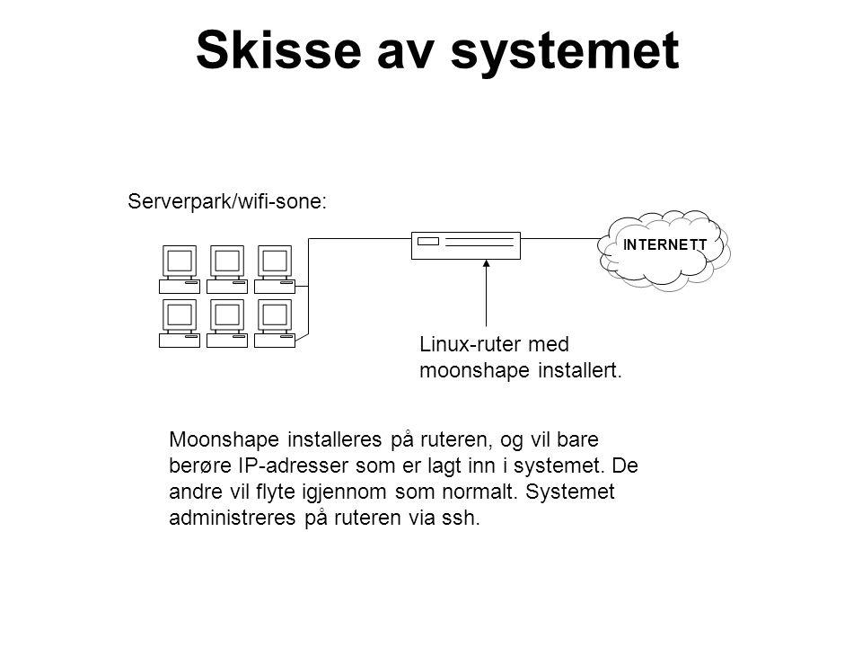 Linux-ruter med moonshape installert.