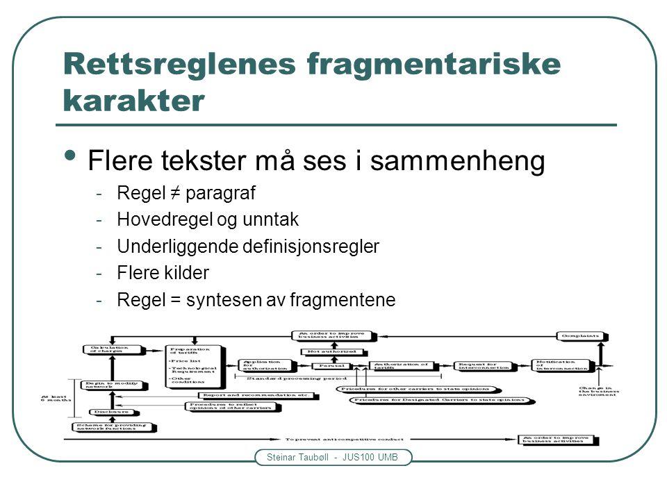 Steinar Taubøll - JUS100 UMB Rettsreglenes fragmentariske karakter • Flere tekster må ses i sammenheng -Regel ≠ paragraf -Hovedregel og unntak -Underl