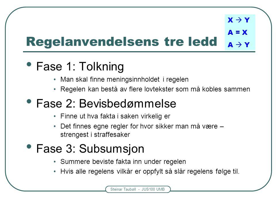 Steinar Taubøll - JUS100 UMB Regelanvendelsens tre ledd • Fase 1: Tolkning •Man skal finne meningsinnholdet i regelen •Regelen kan bestå av flere lovt
