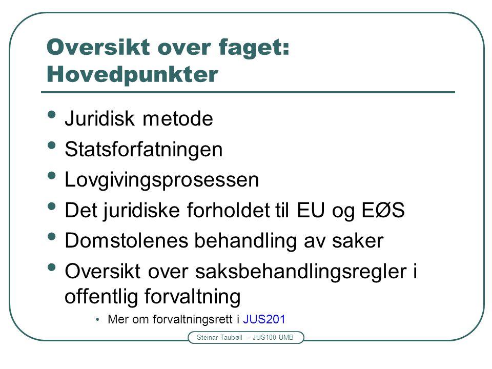 Steinar Taubøll - JUS100 UMB Oversikt over faget: Hovedpunkter • Juridisk metode • Statsforfatningen • Lovgivingsprosessen • Det juridiske forholdet t