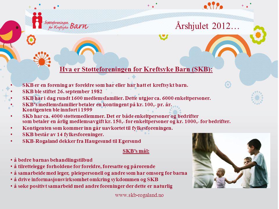 www.skb-rogaland.no Årshjulet 2012… Hva er Støtteforeningen for Kreftsyke Barn (SKB): • SKB er en forening av foreldre som har eller har hatt et kreft