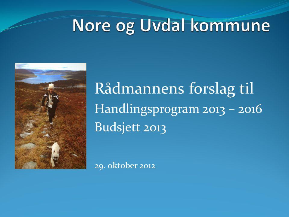 Rådmannens forslag til Handlingsprogram 2013 – 2016 Budsjett 2013 29. oktober 2012