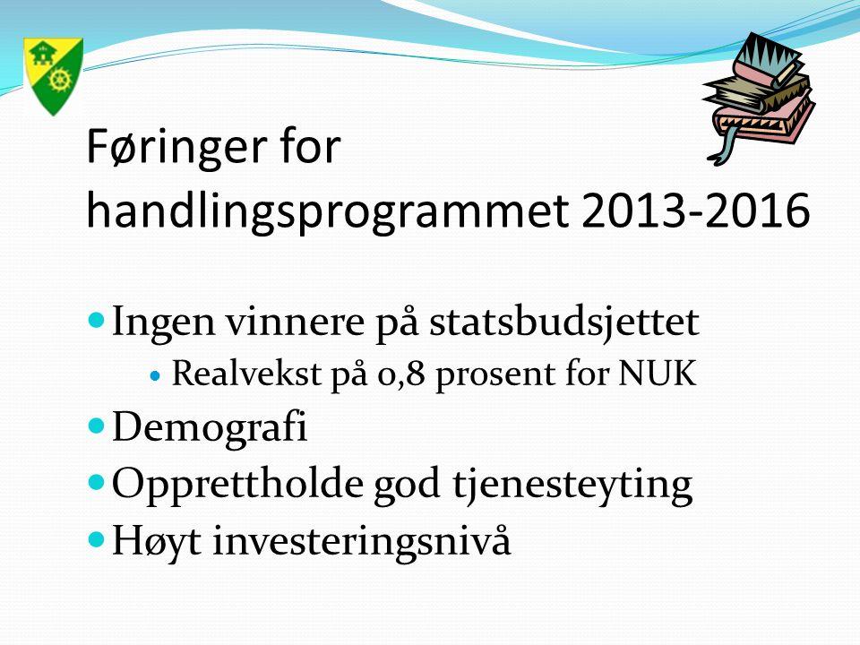 Føringer for handlingsprogrammet 2013-2016  Ingen vinnere på statsbudsjettet  Realvekst på 0,8 prosent for NUK  Demografi  Opprettholde god tjenesteyting  Høyt investeringsnivå