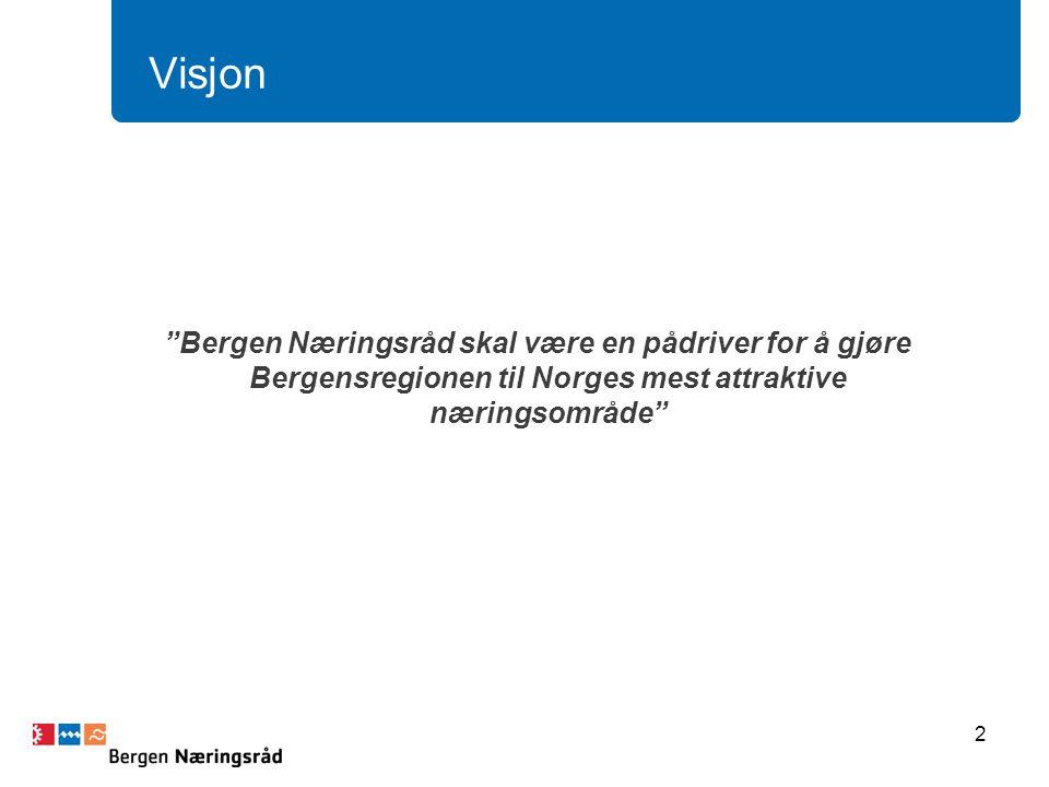 Visjon Bergen Næringsråd skal være en pådriver for å gjøre Bergensregionen til Norges mest attraktive næringsområde 2